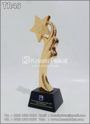 Piala Inovasi Pelayana...