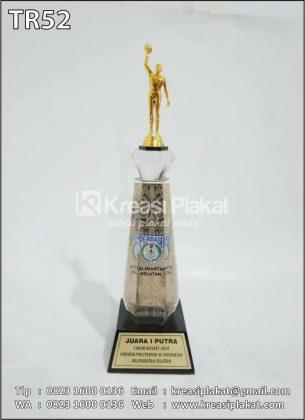 Piala Basket Perbasi