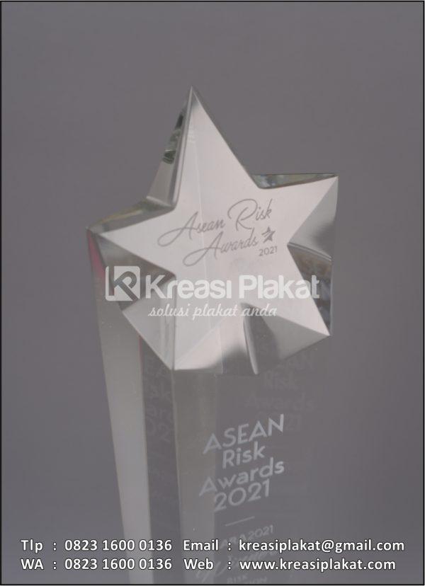 Detail Plakat Kristal Asean Risk Awards